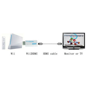 Nintendo Wii auf HDMI Adapter